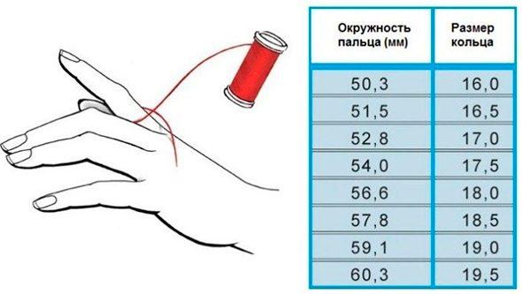 соответствуют ли российские кольца размерам изделий из китая